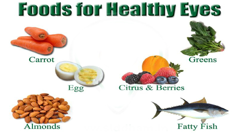 Foods-for-Healthy-Eyes