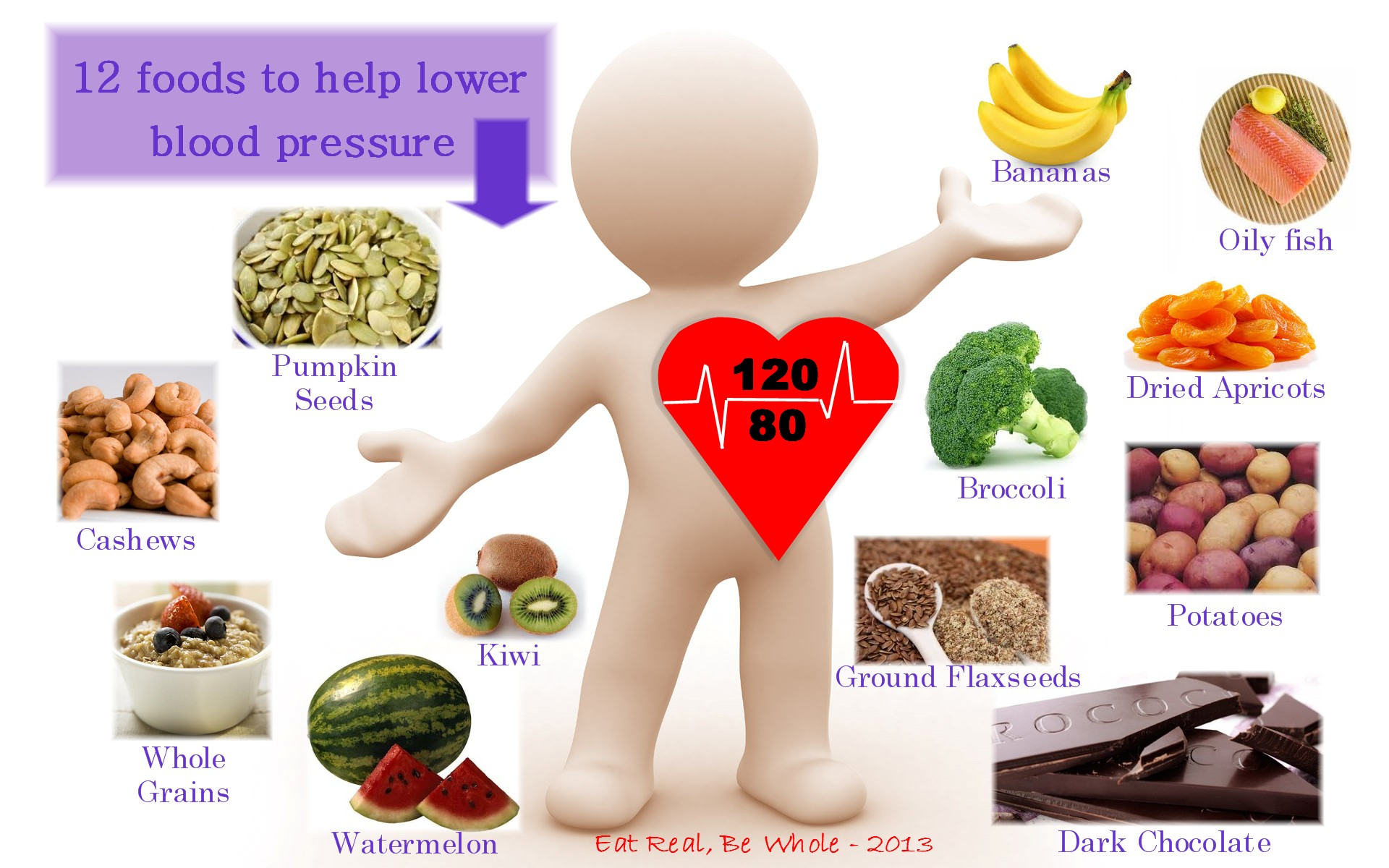 what diet reduces blood pressure